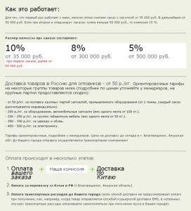 Информация для поставщиков, которые хотят сотрудничать с компанией Таобао